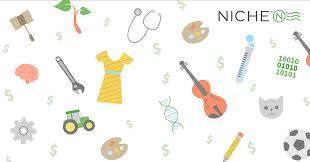 Find College Scholarships - Niche
