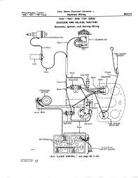 bobcat 743 starter wiring diagram bobcat image new holland ignition switch wiring diagram new discover your on bobcat 743 starter wiring diagram bobcat skid steer