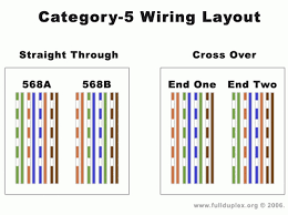 wiring diagram cat 5 cable the wiring diagram wire diagram for cat5 cable wire car wiring diagram wiring diagram