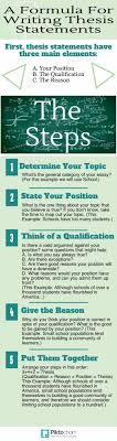 17 best ideas about thesis statement argumentative thesis statements piktochart infographic