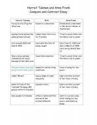 essay  compare and contrast assignment in class   gordon state    harriet tubman and anne frank compare and contrast essay