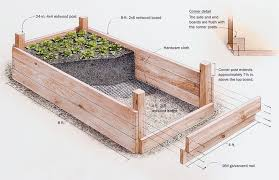 Small Picture Chic Best Way To Make Raised Vegetable Garden Beds 17 Best Ideas