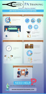 top ideas about pa school med school physician infographic what you need to get into pa school
