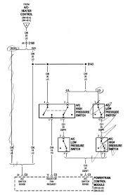 2001 jeep grand cherokee ac wiring diagram 2001 1999 jeep cherokee a c clutch wiring diagram 1999 auto wiring on 2001 jeep grand cherokee ac