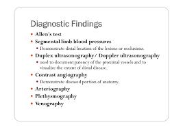 Hypertension Nursing Care Plans     Nurseslabs Domov