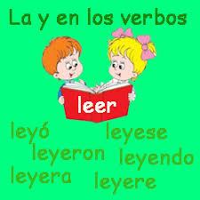 sonido y en los verbos