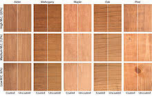 planning for wood finishing also involves being aware of how the finishing process influences the end result careful handling of the wood is needed to article types woods