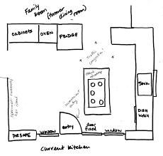 Small Picture Kitchen Design Blueprints rigorous