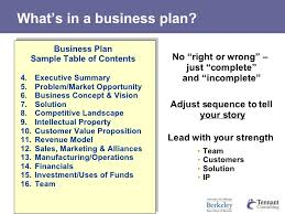Business planning help  Enloop     s free business plan writing app automatically writes your business planand evaluates your odds of success