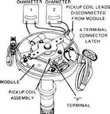 similiar chevy 305 diagram keywords chevy 305 engine diagram as well chevy 350 hei distributor cap in