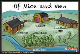 of mice and men setting click the setting infographic to