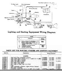 farmall super c wiring diagram farmall image 1946 farmall a wiring diagram wiring diagram schematics on farmall super c wiring diagram