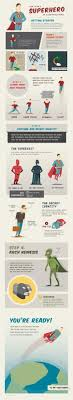 why is the book the alchemist by paulo coehlo so celebrated quora source how to be a superhero an illustrated guide