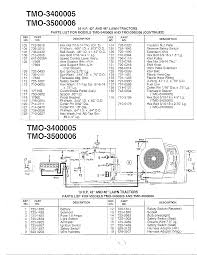 wiring diagram for murray riding mower the wiring diagram murray riding lawn mower wiring diagram diagram wiring diagram