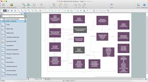 entity relationship diagram software engineering   design element    data modeling   entity relationship diagram