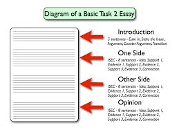 good writing essayhow write good essay   essay writing website review how write good essay
