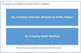 Stepwise Creating Custom HTML Helper In MVC