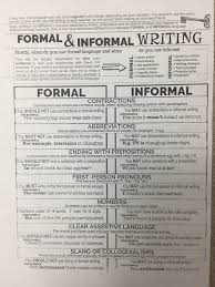 introduction ms jessica mitchell robert p brabham middle school formal informal notes