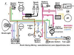 wiring diagram 2001 harley davidson sportster ireleast info wiring diagram for 2001 harley the wiring diagram wiring diagram