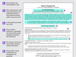breakupus winning resume central gallaudet university breakupus fetching ideal resume for someone making a career change business insider easy on the