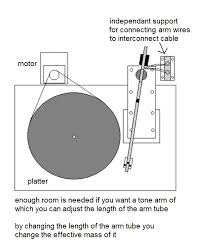 tonearm wiring solidfonts tonearm wire diagram wiring diagrams projects