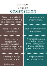 composition reflection essay << term paper academic service composition reflection essay
