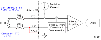 wire rtd connection diagram images diagram furthermore wire wire rtd wiring diagram additionally 3 color