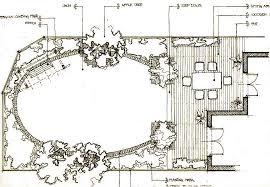 Small Picture Roof Garden Design London Native Garden Design