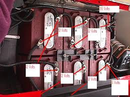 ezgo wiring diagram wiring diagram for ezgo gas golf cart the ezgo golf cart fuse box ezgo automotive wiring diagrams 2004batteries zps7f467ee7
