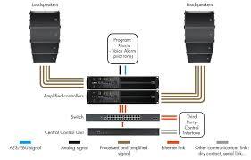 Voice Alarm system <b>integration</b>