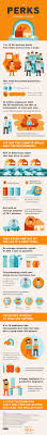 the benefits of telecommuting zdnet via