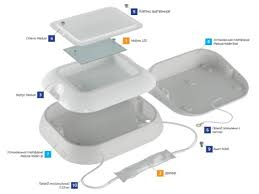 <b>Энергосберегающий светодиодный светильник</b> для ЖКХ LuxON ...