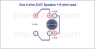subwoofer wiring diagrams one 4 ohm dual voice coil dvc speaker