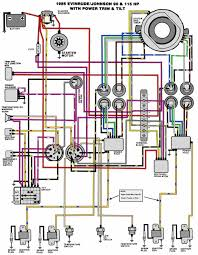 evinrude wiring diagram outboards solidfonts wiring diagram for johnson outboard motor the