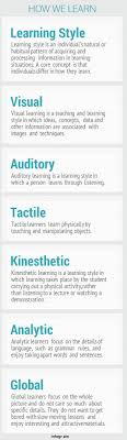 best ideas about learning styles notetaking learning style review visual auditory tactile kinesthetic analytic global