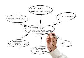 different types of advertising   essay wow types of advertising