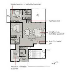 Flat Roof House Plans Designs  Style India House Elevations Kerala    South Indian House Design Plan
