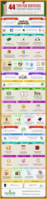 1000 images about college tips resources etc phd 44 tips for surviving your first year of college learned the hard way infographic