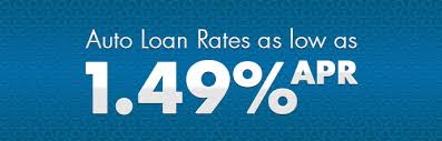 Image result for auto loan low rates