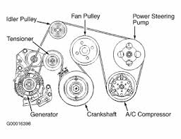 solved i need diagram for installing the serpentine belt fixya i like to install timing belt in isuzu 1999 3 5 but i need the diagram how install this belt to see the position