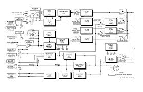 figure     telephone test set ts    u  simplified block diagram tm