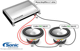 dual 1 ohm wiring diagram dual image wiring diagram subwoofer wiring diagrams sonic electronix on dual 1 ohm wiring diagram