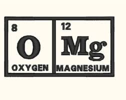 Image result for mg periodic table