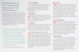 security awareness blog social engineering seven deadly weaknesses cisco just released their annual security report for 2010 i found this to be one of the best written annual security reports i have in a while