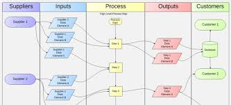 guest blog  import visio files with lucidchart    s add on for jira    lucidchart process flow example