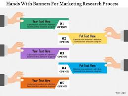 business diagram hands with banners for marketing research process    business diagram hands   banners for marketing research process presentation template