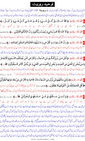 toheed aur is ke iqsaam urdu articles `