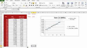 forecasting s in excel