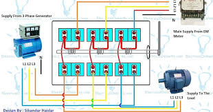 manual ups wiring diagram changeover switch system manual 3 phase manual changeover switch wiring diagram for generator on manual ups wiring diagram changeover