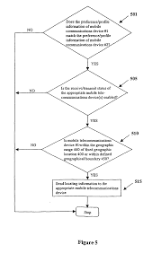 patent ep1323318b1 location dependent user matching system patent drawing